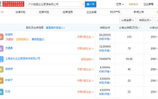 途虎养车网关联公司入股一企业管理公司,持股10%