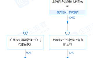 途虎养车网关联企业参股成立企业管理新公司,注册资本100万