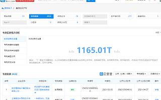 精测电子公布定增结果,发行对象含小米长江基金、华夏基金等