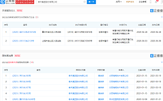 上海金融法院消息:审结判决泰禾集团偿还四川信托借款本息42.55亿元