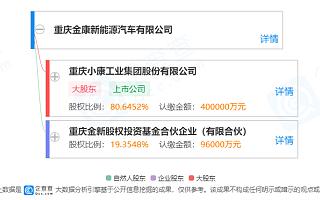 华为被传洽谈收购小康股份子公司,小康股份回应以官方消息为准