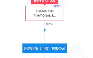 消息称阿迪达斯招标出售锐步品牌,安踏和李宁可能竞标