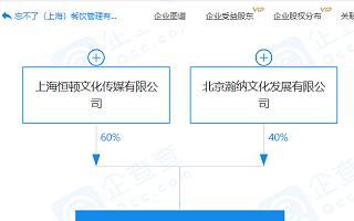 黄渤关联公司投资忘不了(上海)餐饮管理有限公司