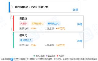 崔永元参股公司被限制高消费