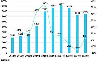 驾考新规来了!企查查数据:前4月驾驶培训企业注册量同比增长58%