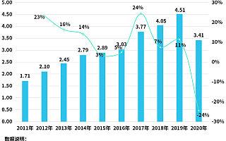多地瓷砖集体涨价!企查查数据:前4月瓷砖企业注册量同比下降42%