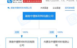 长园集团:与格力创投共同增资湖南中锂