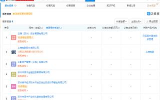 上海电影参股成立文化科技投资合伙企业,注册资本10亿元