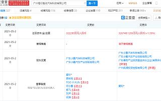 小鹏汽车注册资本增加至32.67亿,增幅1.39%