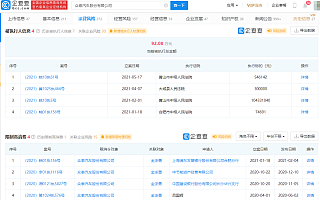 *ST众泰:长城长富拟减持不超2.03%公司股份