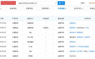 火星云矿网站宣布将屏蔽中国大陆境内IP访问