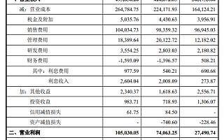 刚刚,又一潮汕大佬IPO敲钟:东鹏饮料市值260亿