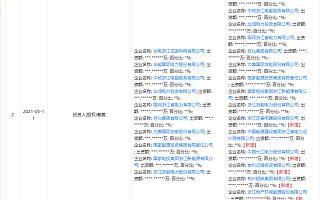 吉利迈捷、正泰电器等投资浙江电力交易中心