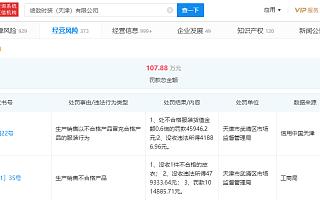 ONLY关联公司绫致时装(天津)公司以次充好被罚超百万元