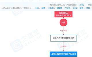 华峰测控:公司创始人董事长孙铣因病去世
