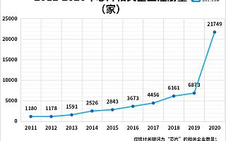芯片价格飙涨5倍!2021年1-5月新增芯片企业1.57万家,同比增长230%