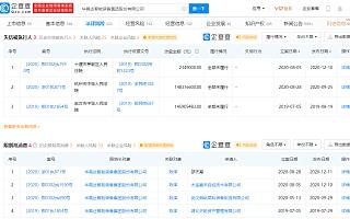 *ST华昌公告:债权人申请公司重整