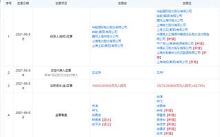 长江电力等投资上海电力交易中心,后者增资62.79%