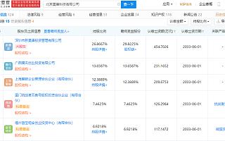 """腾讯投资宠物综合服务平台""""宠物家Pet'em"""",持股13.66%"""