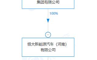 恒大新能源汽车于郑州成立新公司,注册资本10亿元