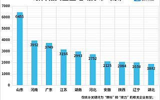 """高考后""""摘镜热""""来袭!企查查数据:今年前5月眼科企业注册量同比增长37%"""