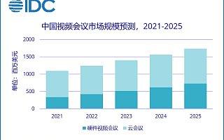 IDC 预计 2024 年中国视频会议市场规模将超 100 亿,云会议市场占比近 40%