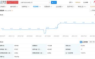 *ST众泰公告:金华中院裁定受理浙江永康农商行对公司的重整申请