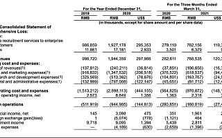 51岁北大校友IPO敲钟:BOSS直聘上市,超500亿