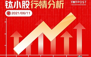 6月11日A股分析:两市成交额再破万亿,比亚迪、隆基股份等核心资产大涨