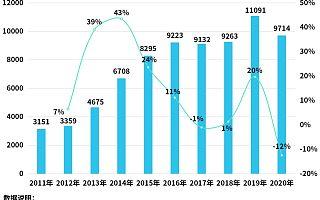 铂金价格上涨背后:我国铂金相关企业已达6.3万家,前5月新增3395家