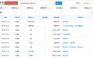 阿里巴巴支持的汇通达申请在香港IPO