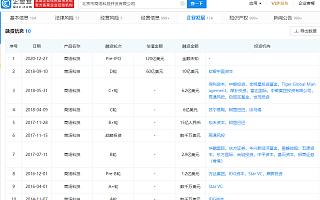 商汤科技被传最快将于8月申请香港 IPO,回应称不予置评