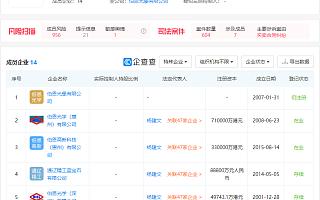 苹果供应商伯恩光学据悉考虑香港IPO