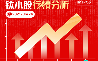 6月24日A股票分析:两市回调创业板指跌1.2%,大小指数走势分化