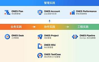 研发管理工具「ONES」完成 3 亿元人民币 B1、B2 轮融资