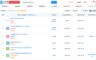 中国长城:拟分拆下属控股公司长城信息创业板上市