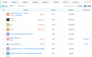 """昆仑万维回应""""收购游族网络部分股权""""传闻 :不信谣不传谣"""