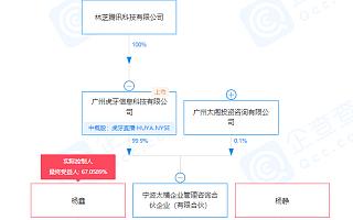 虎牙投资重庆三峡电子竞技公司