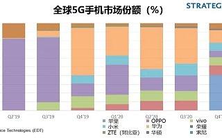 SA:2021 Q1,OPPO、vivo 和小米 5G 智能手机销售额达 150 亿美元