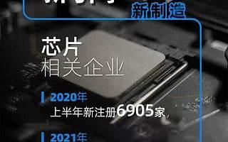 """""""芯片""""相关企业上半年注册量同比上涨171.8%,广东企业独占三成"""