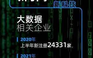 大数据相关企业上半年注册量同比上涨116.5%,深圳企业最多