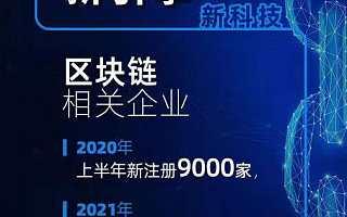 区块链相关企业上半年注册量上涨111.3%,广东企业占比37.5%