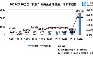 教育部支持探索暑期托管背后:上半年新增托育企业1万家,江苏最多