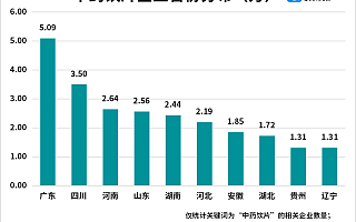"""""""板蓝根大王""""逝世背后:我国现存中药饮片相关企业40万家,广州最多"""