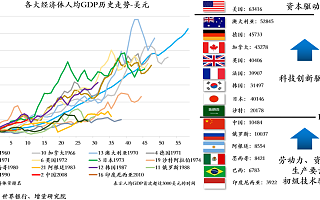张奥平专栏|中国经济实现增量破局的五大核心