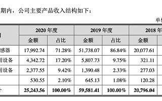 41岁潮汕科学家,即将坐拥一个IPO