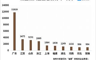 我国成全球第二油墨生产国!上半年油墨企业注册量同比增长127%