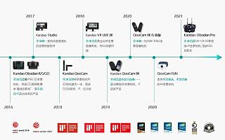 深圳看到科技完成数千万元新一轮融资