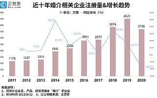 """七夕""""红娘""""忙:我国现存婚介企业2万多家,成都最多"""