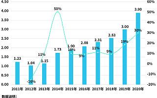 船舶迎交付旺季:今年上半年船舶相关企业同比增长44%